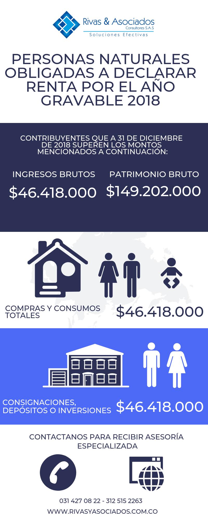 Declaración Renta Infografia Rivas Y Asociados